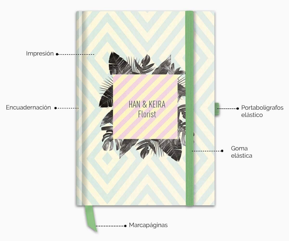 Configura tu cuaderno o libreta personalizada